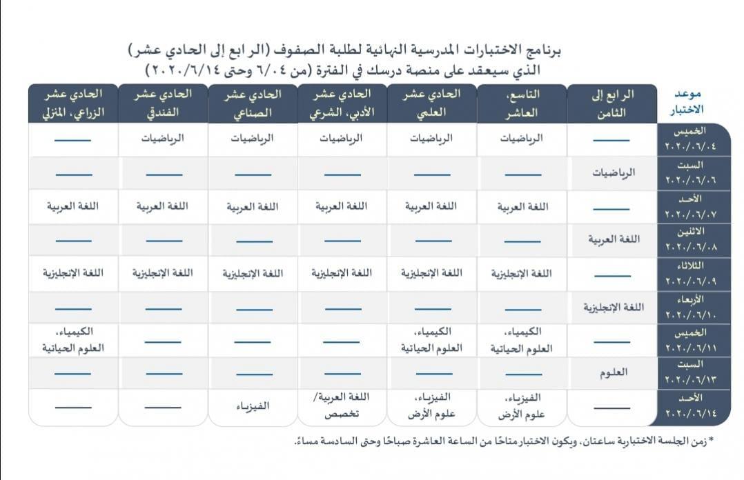 برنامج الاختبارات النهائية من الصف الرابع الى الاول الثانوي الفصل الثاني 2020