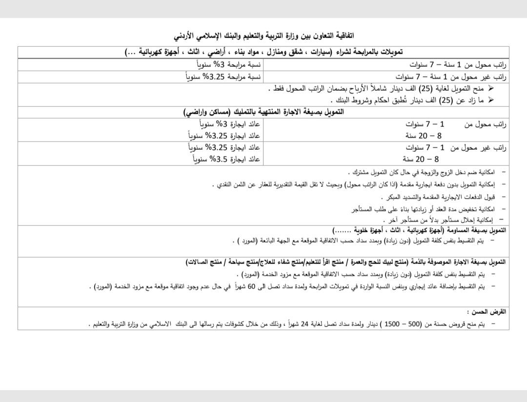 ملخص اتفاقية التعاون الموقعة بين وزارة التربية و التعليم و البنك الاسلامي الاردني