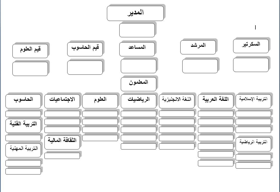 نموذج مخطط تنظيمي لكادر المدرسة ملف وورد قابل للتعديل 2018
