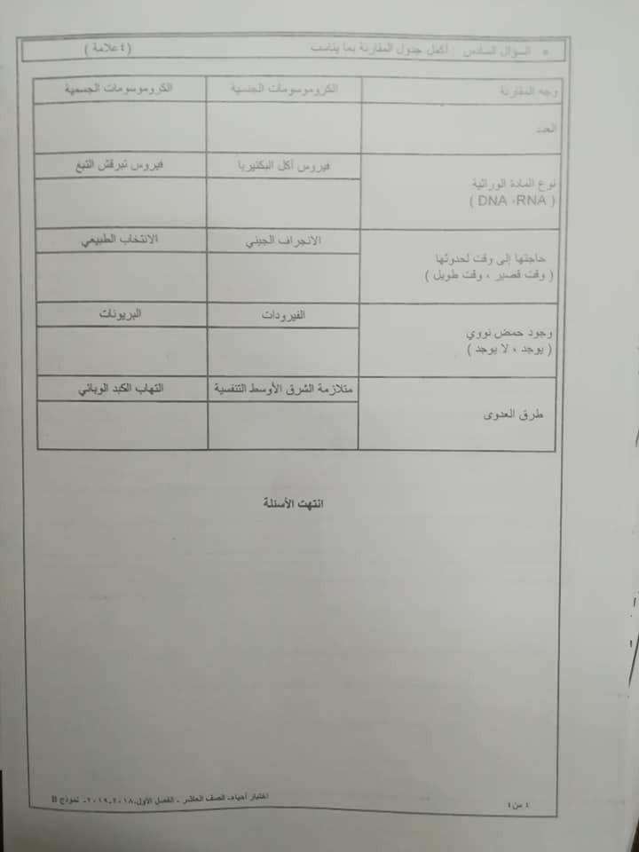 نموذج B وكالة اختبار الاحياء النهائي للصف العاشر الفصل الاول 2018