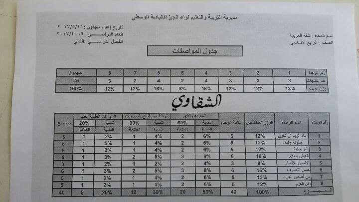 صورة جدول مواصفات الاختبار النهائي لمادة اللغة العربية للصف الرابع الفصل الثاني 2017