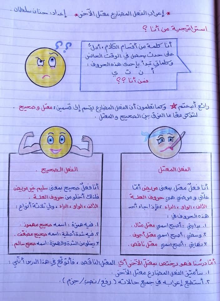 بالصور شرح إعراب الفعل المضارع معتل الآخر مادة اللغة العربية للصف الثامن الفصل الاول 2020