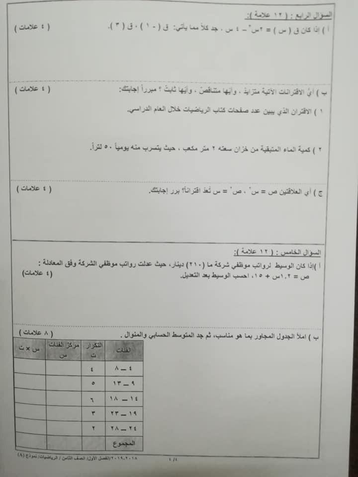 بالصور نموذج A وكالة امتحان الرياضيات النهائي للصف الثامن الفصل الاول 2018
