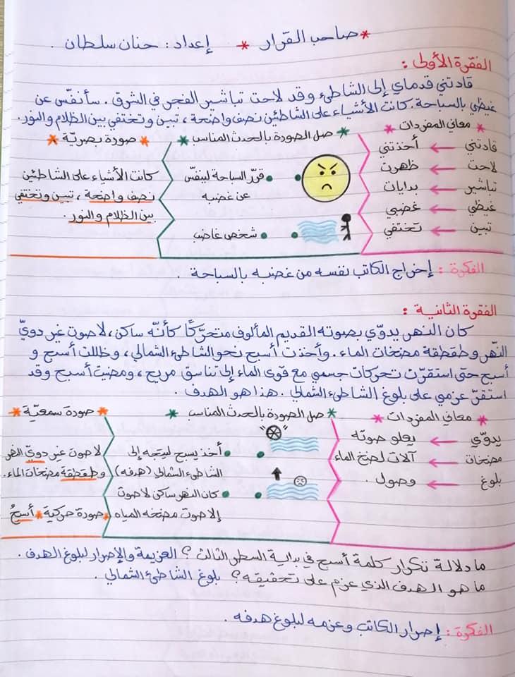 بالصور شرح درس صاحب القرار وحدة لا تيأس مادة اللغة العربية للصف الثامن الفصل الاول 2020