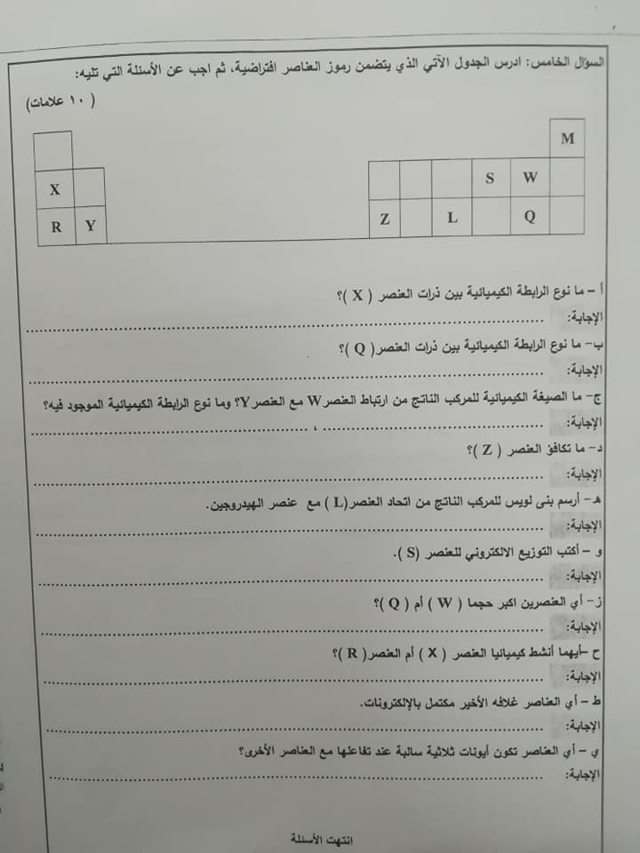 بالصور نموذج A وكالة امتحان الكيمياء النهائي للصف العاشر الفصل الاول 2018