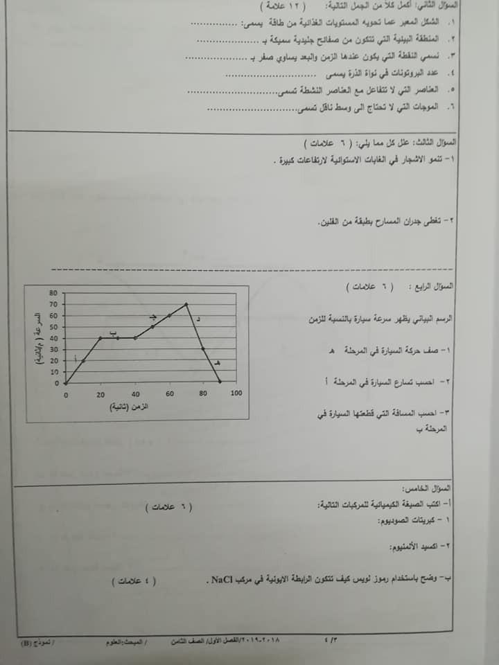بالصور نموذج B وكالة اختبار العلوم النهائي للصف الثامن الفصل الاول 2018