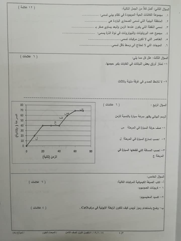 بالصور نموذج A وكالة امتحان العلوم النهائي للصف الثامن الفصل الاول 2018