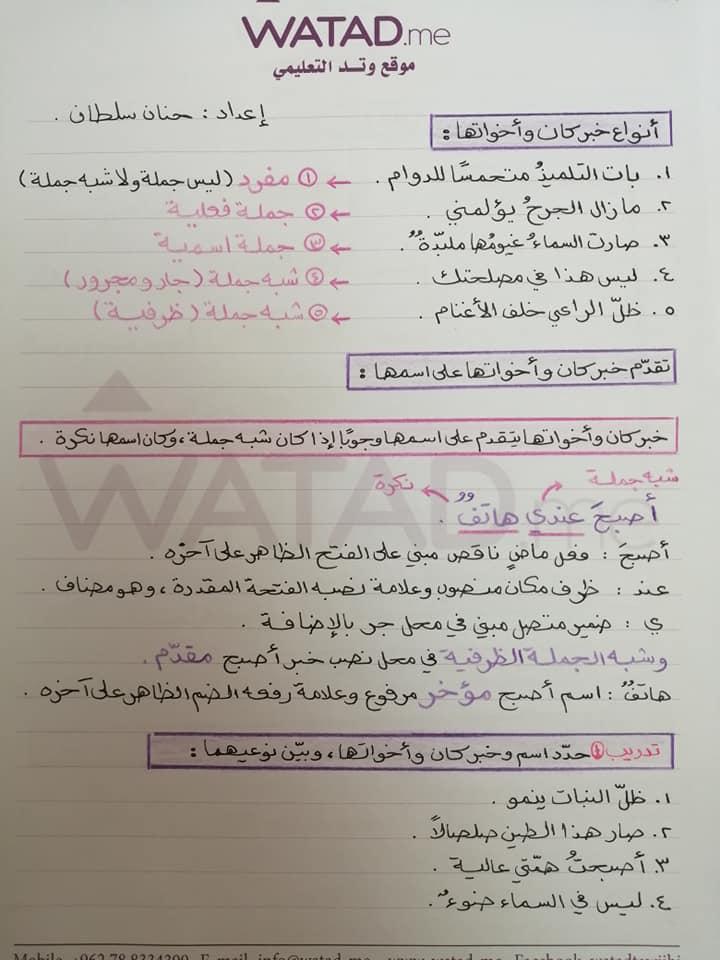 بالصور شرح درس كان و اخواتها مادة اللغة العربية للصف التاسع الفصل الاول 2020