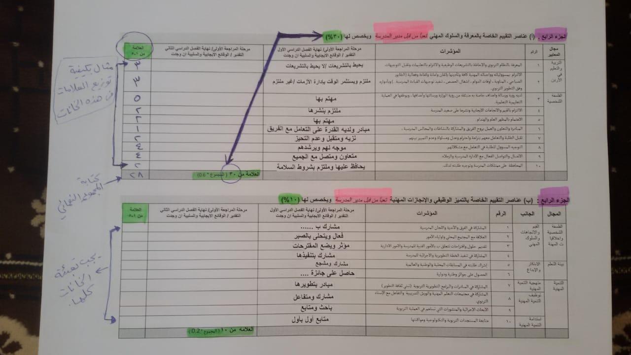 بالصور شرح تعبئة التقارير السنوية للمعلمين للعام 2020 من مدير المدرسة