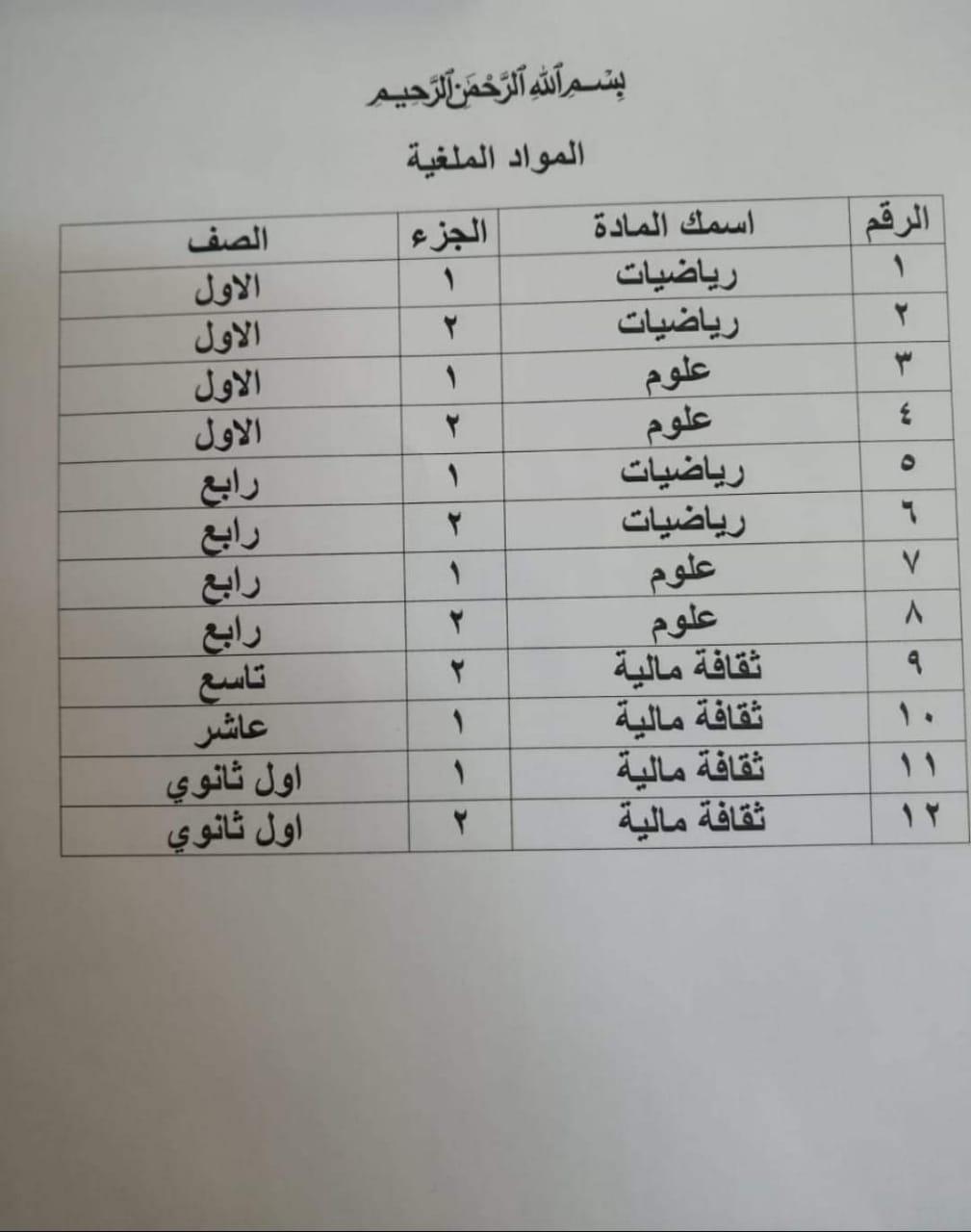 الكتب المدرسية الملغية والتي تم استبدالها للعام الدراسي 2019 - 2020